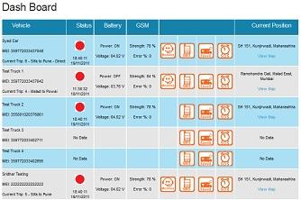 SIFA-Tracking Devices, MDT, Handheld RFID GPRS Readers, RFID